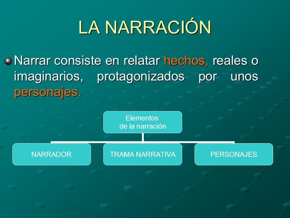 ELEMENTOS DE LA NARRACIÓN NARRADOR Cuenta los hechos.