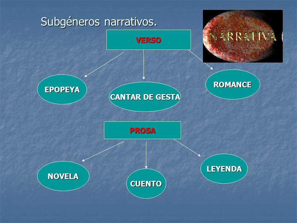 Subgéneros narrativos. VERSO EPOPEYA CANTAR DE GESTA ROMANCE PROSA NOVELA CUENTO LEYENDA