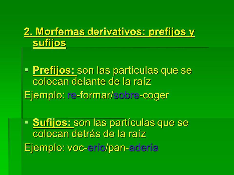 2. Morfemas derivativos: prefijos y sufijos Prefijos: son las partículas que se colocan delante de la raíz Prefijos: son las partículas que se colocan