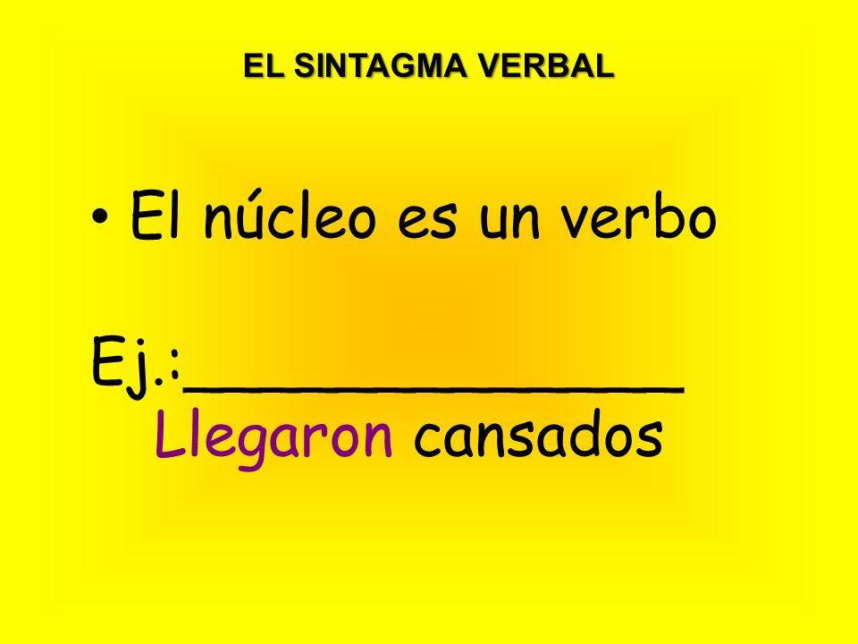 EL SINTAGMA ADVERBIAL El núcleo es un adverbio Ej.: _______ Está Está muy cerca MOD NÚCLEO