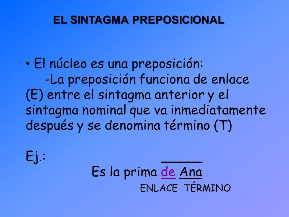 EL SINTAGMA PREPOSICIONAL El núcleo es una preposición: -La preposición funciona de enlace (E) entre el sintagma anterior y el sintagma nominal que va