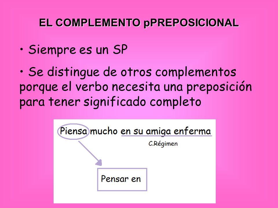 EL COMPLEMENTO pPREPOSICIONAL Siempre es un SP Se distingue de otros complementos porque el verbo necesita una preposición para tener significado comp