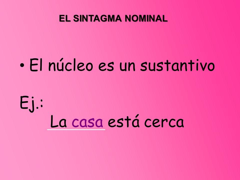 EL SINTAGMA NOMINAL El núcleo es un sustantivo Ej.: La casa está cerca