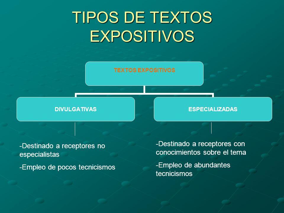 TEXTOS EXPOSITIVOS DIVULGATIVASESPECIALIZADAS TIPOS DE TEXTOS EXPOSITIVOS -Destinado a receptores no especialistas -Empleo de pocos tecnicismos -Desti