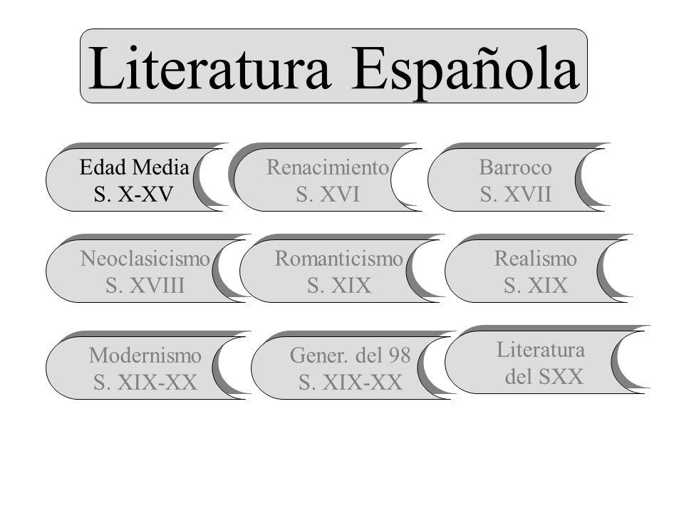 Literatura Española Edad Media S. X-XV Edad Media S. X-XV Renacimiento S. XVI Renacimiento S. XVI Barroco S. XVII Barroco S. XVII Neoclasicismo S. XVI