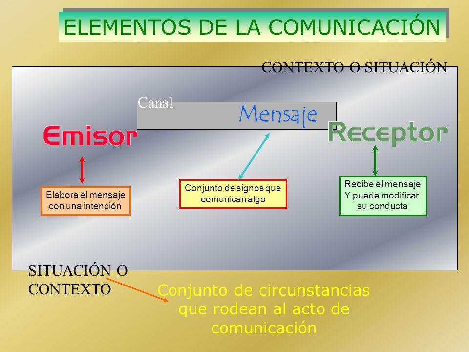 Características del signo lingüístico Es lineal o-r-d-e-n-a-d-o-r- Es arbitario mesa Es articulado /k/ /a/ /s/ /a/