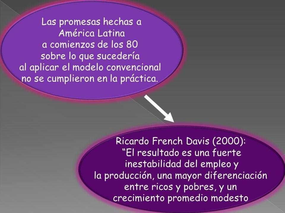Las promesas hechas a América Latina a comienzos de los 80 sobre lo que sucedería al aplicar el modelo convencional no se cumplieron en la práctica. L