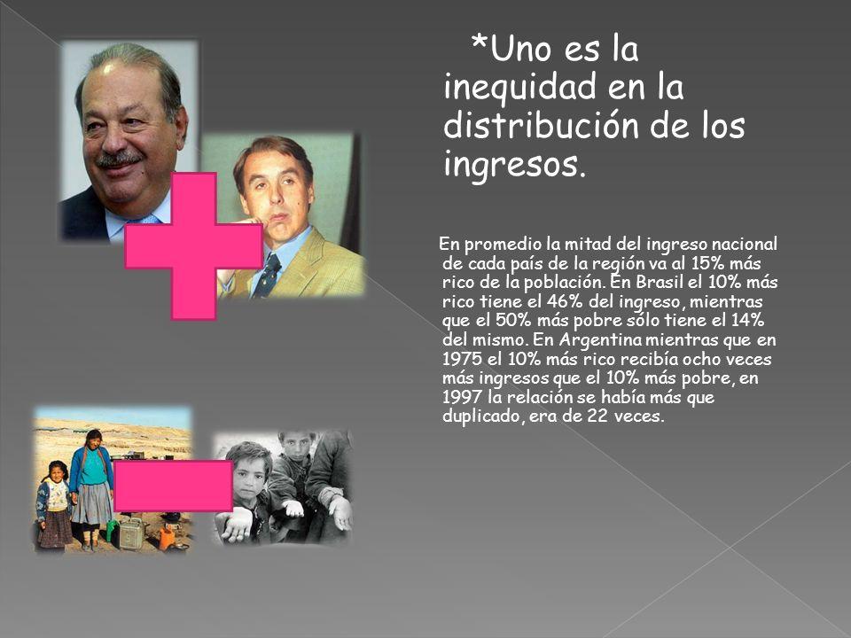 *Uno es la inequidad en la distribución de los ingresos. En promedio la mitad del ingreso nacional de cada país de la región va al 15% más rico de la
