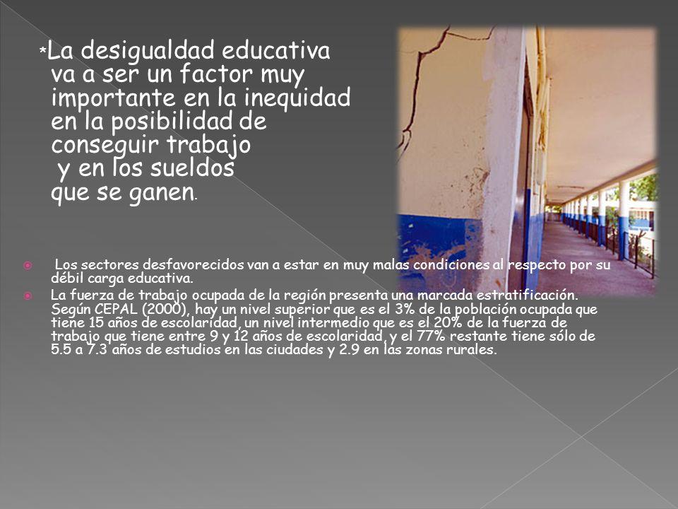 * La desigualdad educativa va a ser un factor muy importante en la inequidad en la posibilidad de conseguir trabajo y en los sueldos que se ganen. Los