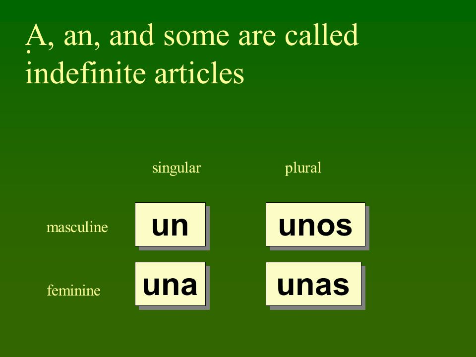 singularplural masculine feminine un una unos unas. A, an, and some are called indefinite articles