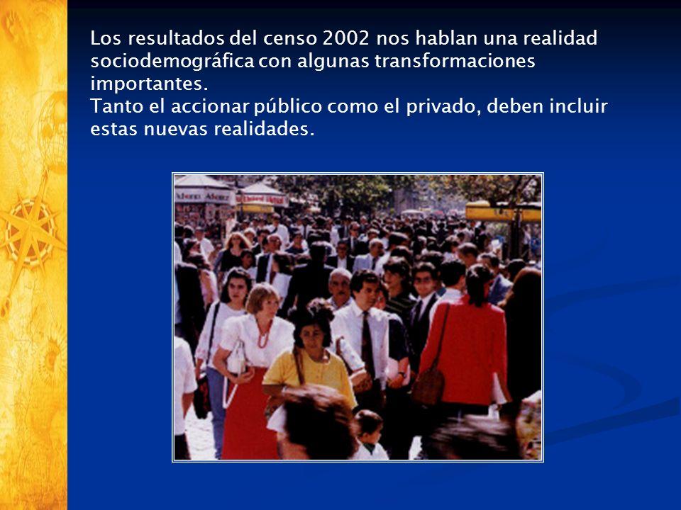Los resultados del censo 2002 nos hablan una realidad sociodemográfica con algunas transformaciones importantes.