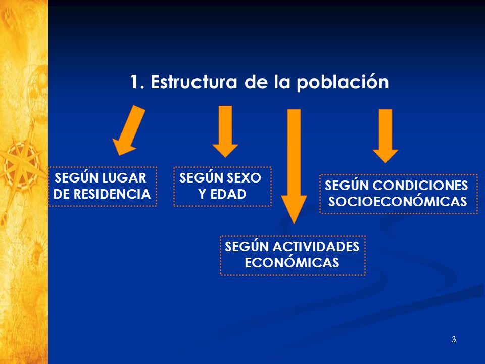 Factores político – administrativos : Peso de la administración, decisiones concertadas.