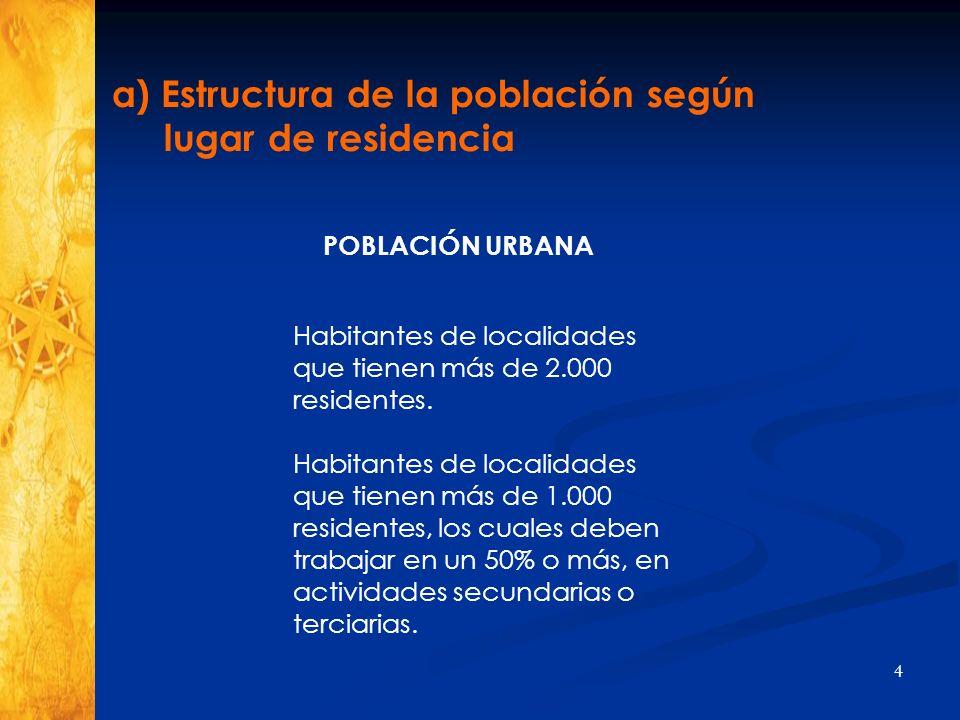 4 a) Estructura de la población según lugar de residencia POBLACIÓN URBANA Habitantes de localidades que tienen más de 2.000 residentes.