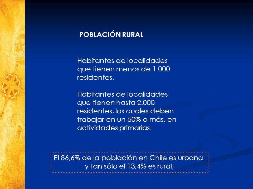 Habitantes de localidades que tienen menos de 1.000 residentes.
