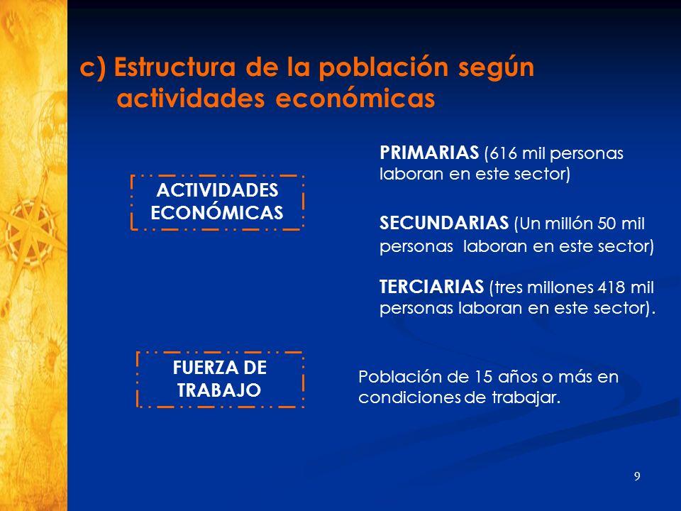9 c) Estructura de la población según actividades económicas ACTIVIDADES ECONÓMICAS PRIMARIAS (616 mil personas laboran en este sector) SECUNDARIAS (Un millón 50 mil personas laboran en este sector) TERCIARIAS (tres millones 418 mil personas laboran en este sector).