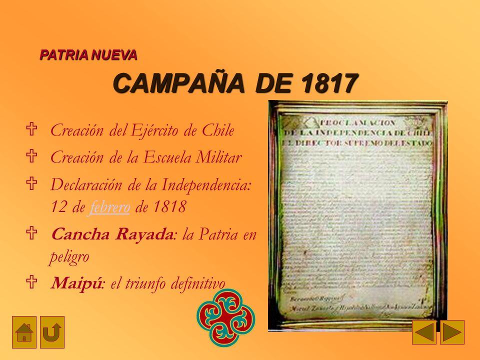 CAMPAÑA DE 1817 Creación del Ejército de Chile Creación de la Escuela Militar Declaración de la Independencia: 12 de febrero de 1818febrero Cancha Ray