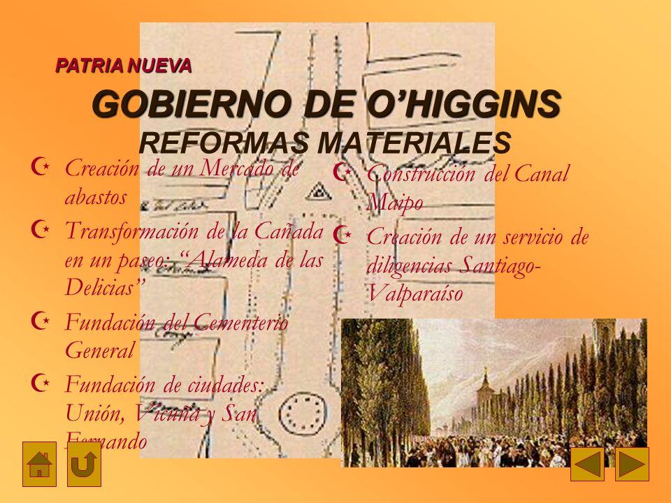 GOBIERNO DE OHIGGINS GOBIERNO DE OHIGGINS REFORMAS MATERIALES Creación de un Mercado de abastos Transformación de la Cañada en un paseo: Alameda de la