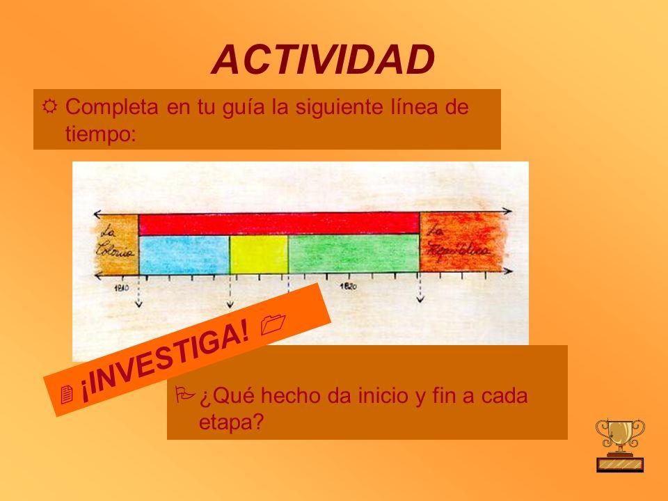 ACTIVIDAD Completa en tu guía la siguiente línea de tiempo: ¿Qué hecho da inicio y fin a cada etapa? ¡INVESTIGA!