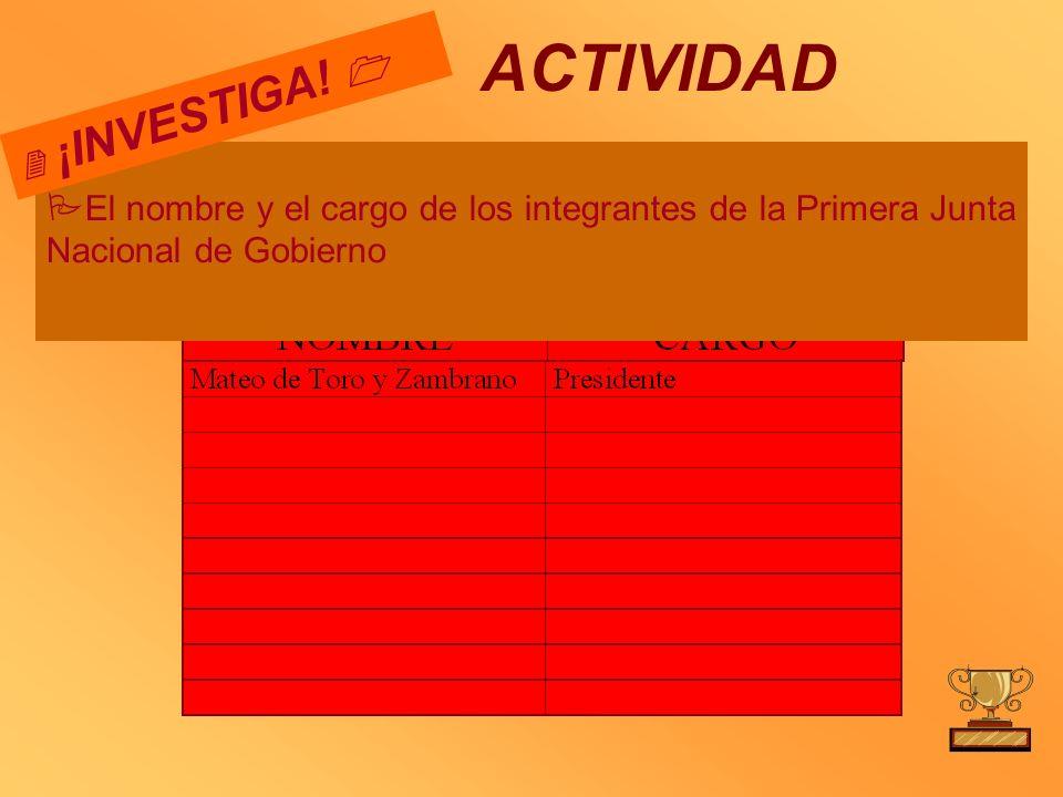 ACTIVIDAD El nombre y el cargo de los integrantes de la Primera Junta Nacional de Gobierno ¡INVESTIGA!