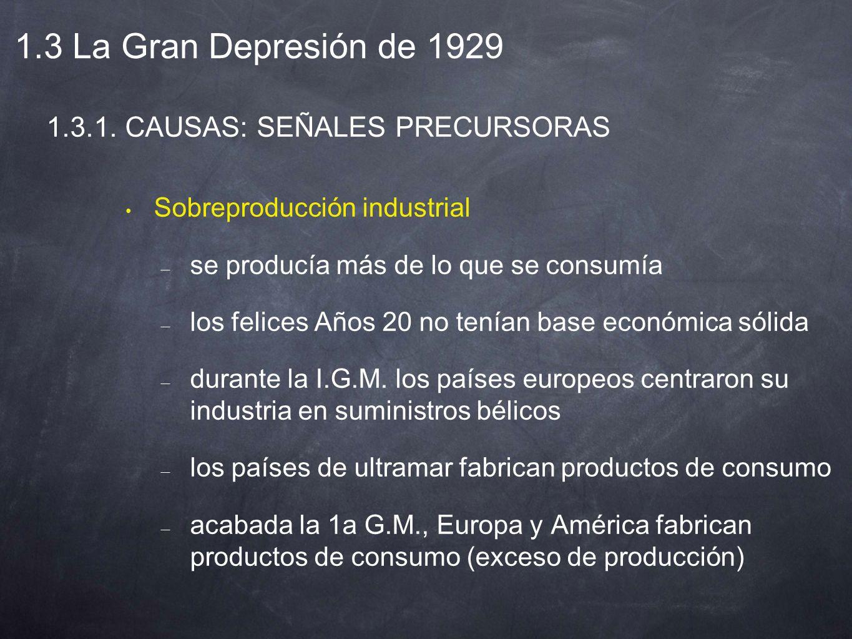 Sobreproducción industrial – se producía más de lo que se consumía – los felices Años 20 no tenían base económica sólida – durante la I.G.M. los paíse