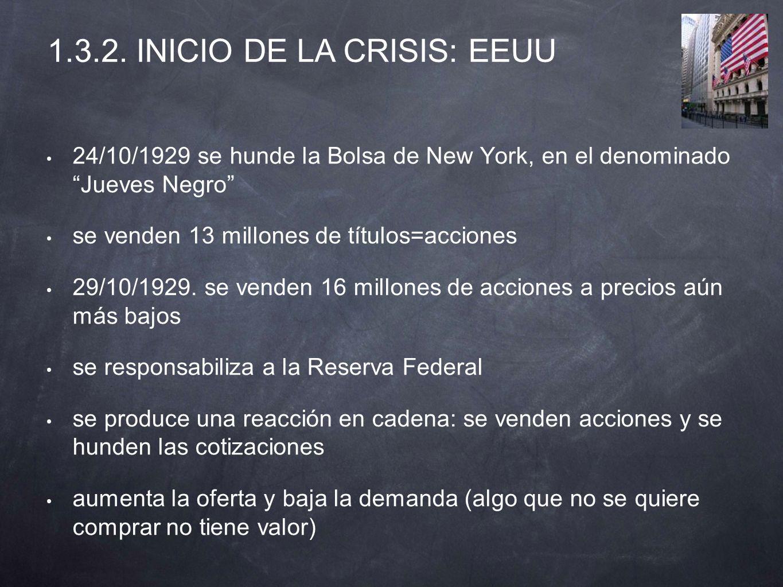 24/10/1929 se hunde la Bolsa de New York, en el denominado Jueves Negro se venden 13 millones de títulos=acciones 29/10/1929. se venden 16 millones de
