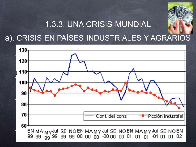 El pánico se extiende porque USA tenía dinero en bancos europeos Crisis en EE.UU, Alemania (más aún), Gran Bretaña, Francia crisis en los países que v