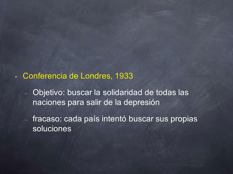 Conferencia de Londres, 1933 – Objetivo: buscar la solidaridad de todas las naciones para salir de la depresión – fracaso: cada país intentó buscar su