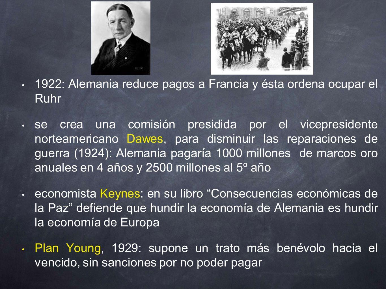 1922: Alemania reduce pagos a Francia y ésta ordena ocupar el Ruhr se crea una comisión presidida por el vicepresidente norteamericano Dawes, para dis