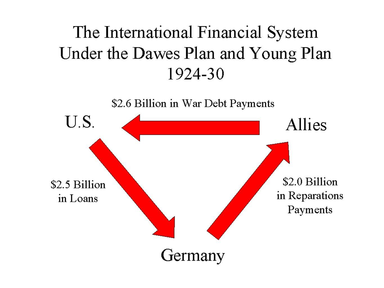 A EEUU: le deben 12000 millones de $ quienes.