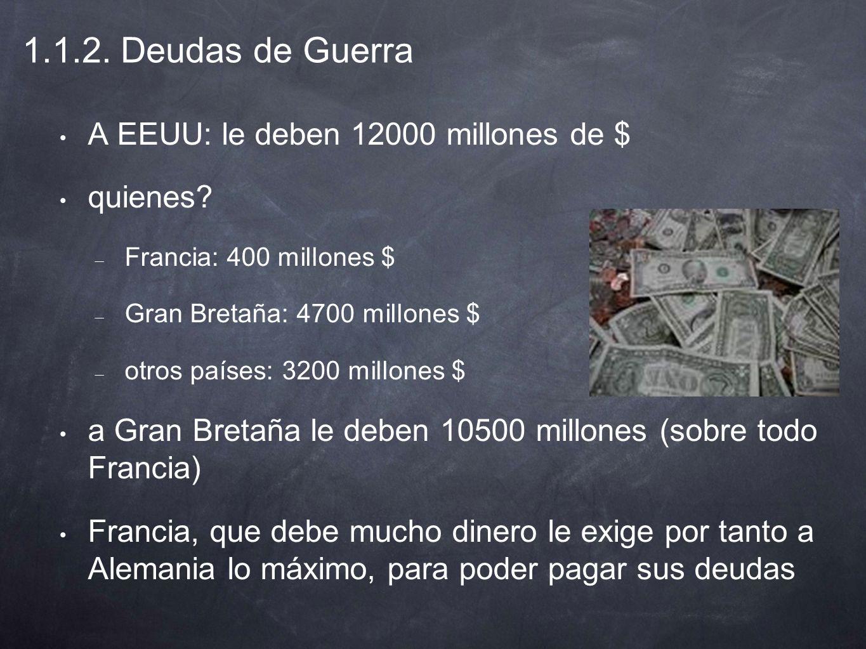 A EEUU: le deben 12000 millones de $ quienes? – Francia: 400 millones $ – Gran Bretaña: 4700 millones $ – otros países: 3200 millones $ a Gran Bretaña
