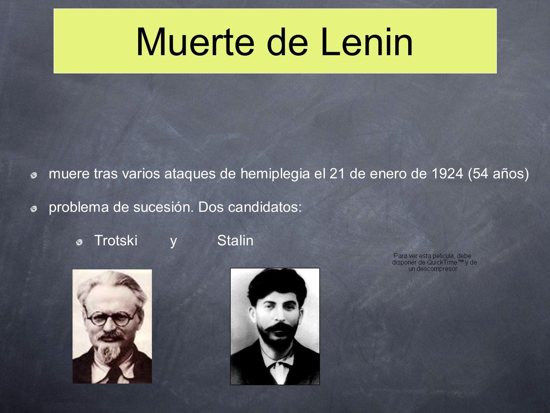 Muerte de Lenin muere tras varios ataques de hemiplegia el 21 de enero de 1924 (54 años) problema de sucesión. Dos candidatos: Trotski y Stalin