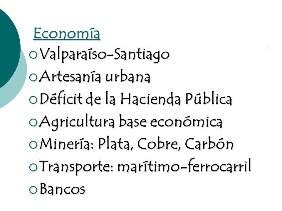 Economía Valparaíso-Santiago Valparaíso-Santiago Artesanía urbana Artesanía urbana Déficit de la Hacienda Pública Déficit de la Hacienda Pública Agric
