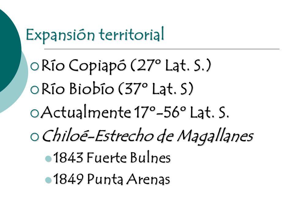 Expansión territorial Río Copiapó (27º Lat. S.) Río Copiapó (27º Lat. S.) Río Biobío (37º Lat. S) Río Biobío (37º Lat. S) Actualmente 17º-56º Lat. S.