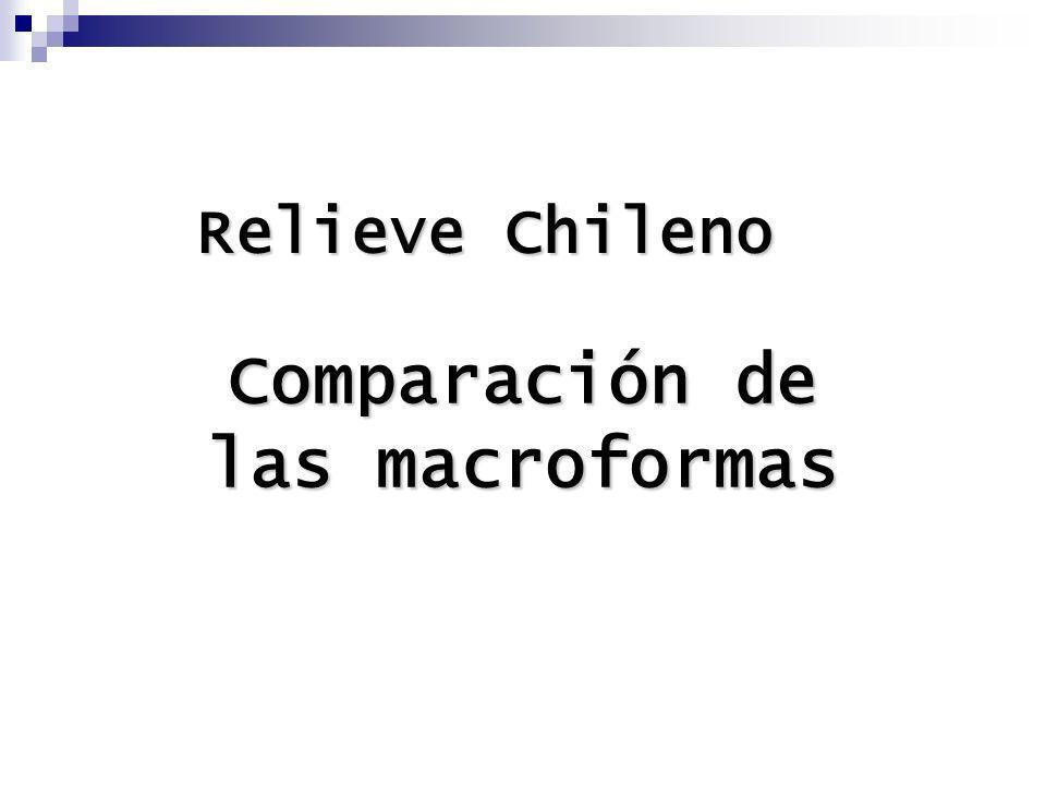 Comparación de las macroformas Relieve Chileno