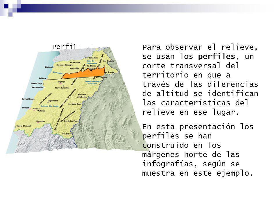 Para observar el relieve, se usan los perfiles, un corte transversal del territorio en que a través de las diferencias de altitud se identifican las c