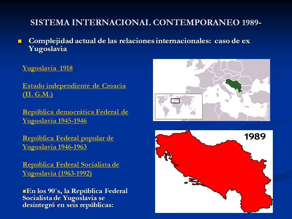SISTEMA INTERNACIONAL CONTEMPORANEO 1989- Complejidad actual de las relaciones internacionales: caso de ex Yugoslavia Complejidad actual de las relaci