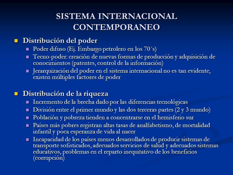 SISTEMA INTERNACIONAL CONTEMPORANEO Distribución del poder Distribución del poder Poder difuso (Ej. Embargo petrolero en los 70´s) Poder difuso (Ej. E