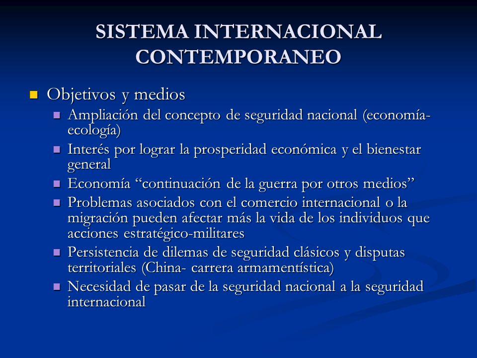 SISTEMA INTERNACIONAL CONTEMPORANEO Objetivos y medios Objetivos y medios Ampliación del concepto de seguridad nacional (economía- ecología) Ampliació