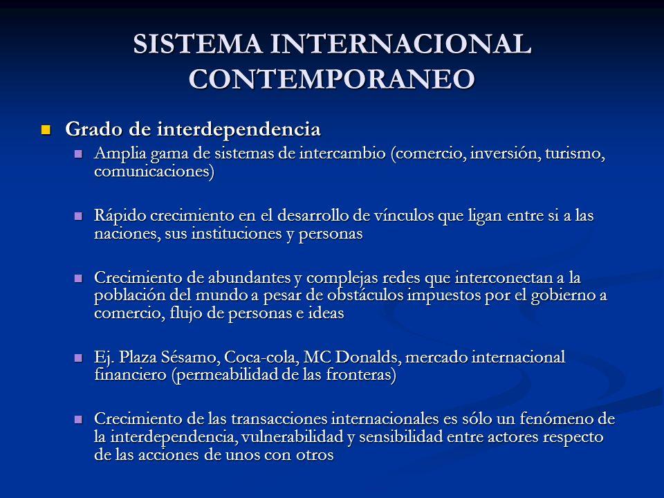 SISTEMA INTERNACIONAL CONTEMPORANEO Grado de interdependencia Grado de interdependencia Amplia gama de sistemas de intercambio (comercio, inversión, t