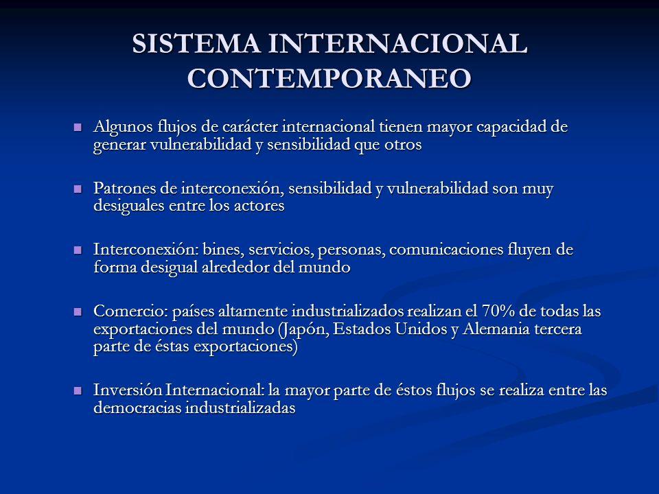 SISTEMA INTERNACIONAL CONTEMPORANEO Algunos flujos de carácter internacional tienen mayor capacidad de generar vulnerabilidad y sensibilidad que otros