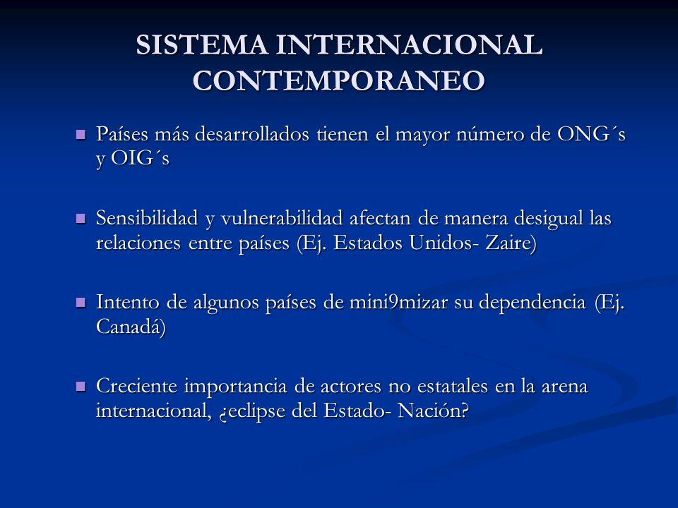 SISTEMA INTERNACIONAL CONTEMPORANEO Países más desarrollados tienen el mayor número de ONG´s y OIG´s Países más desarrollados tienen el mayor número d
