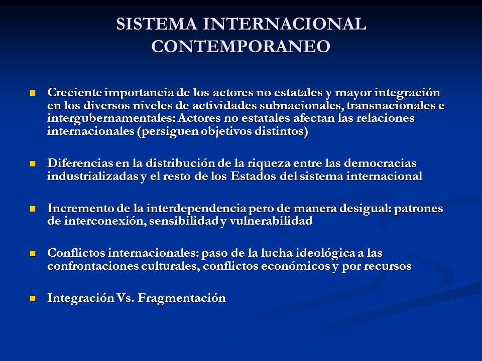 SISTEMA INTERNACIONAL CONTEMPORANEO Creciente importancia de los actores no estatales y mayor integración en los diversos niveles de actividades subna