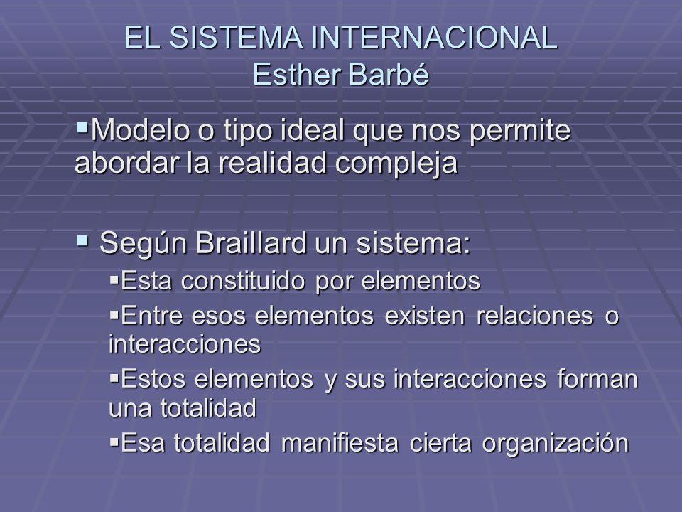 EL SISTEMA INTERNACIONAL Barbé: Barbé: El sistema internacional está constituido por: El sistema internacional está constituido por: Un conjunto de actores, Un conjunto de actores, Cuyas relaciones generan una configuración del poder (estructura), Cuyas relaciones generan una configuración del poder (estructura), Dentro de la cual se produce una red compleja de interacciones (proceso) Dentro de la cual se produce una red compleja de interacciones (proceso) De acuerdo a determinadas reglas.