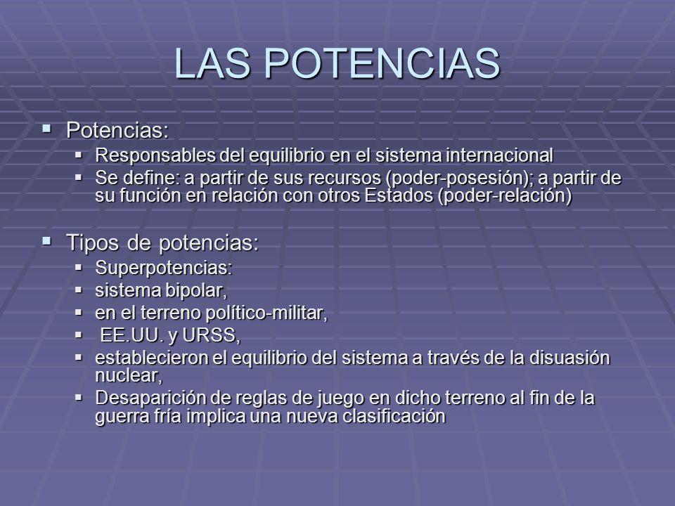 LAS POTENCIAS Potencia hegemónica: Potencia hegemónica: EE.UU..