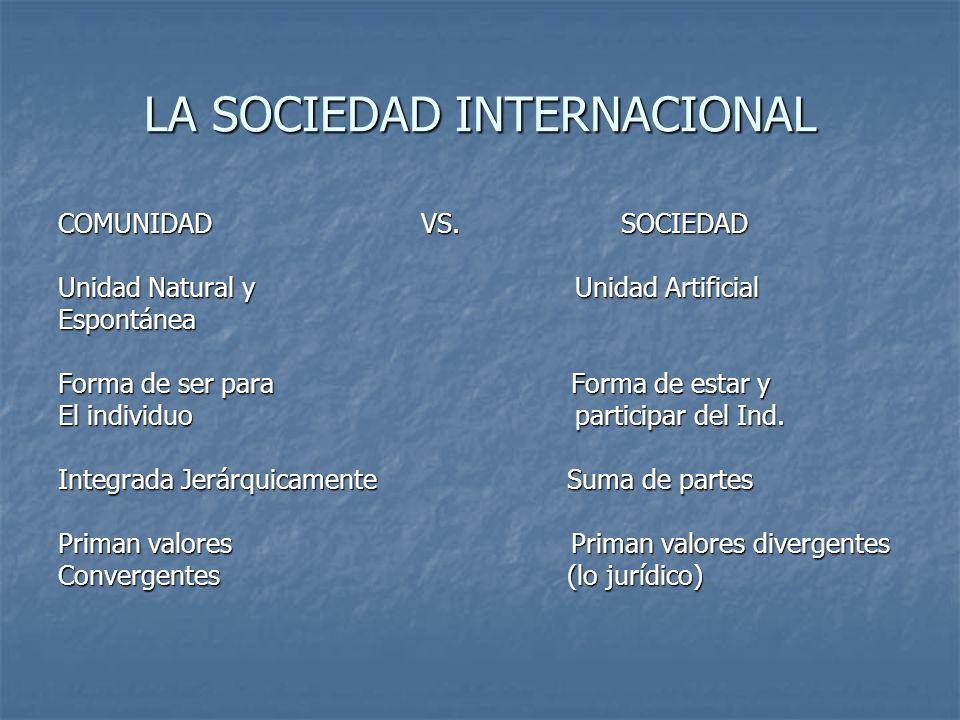 LA SOCIEDAD INTERNACIONAL COMUNIDAD VS. SOCIEDAD Unidad Natural y Unidad Artificial Espontánea Forma de ser para Forma de estar y El individuo partici