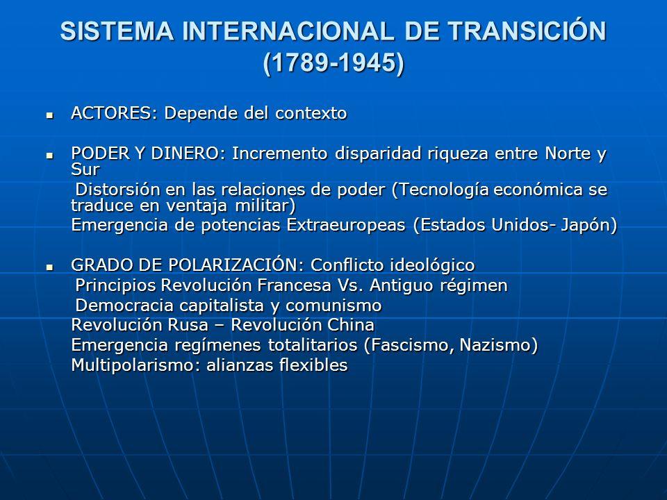 SISTEMA INTERNACIONAL DE TRANSICIÓN (1789-1945) ACTORES: Depende del contexto ACTORES: Depende del contexto PODER Y DINERO: Incremento disparidad riqu