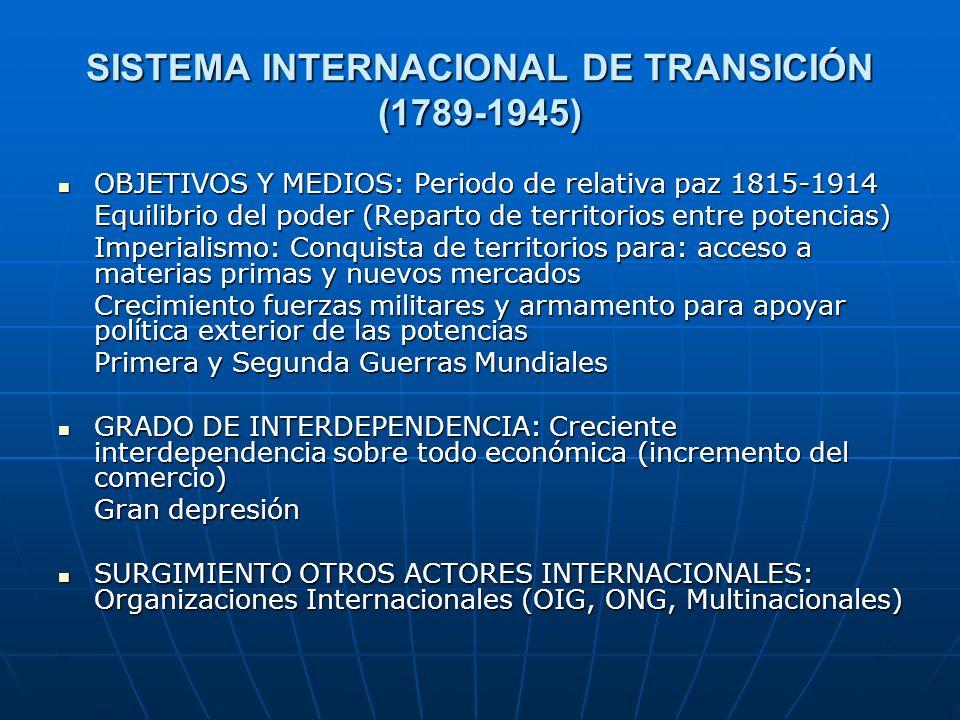 SISTEMA INTERNACIONAL DE TRANSICIÓN (1789-1945) OBJETIVOS Y MEDIOS: Periodo de relativa paz 1815-1914 OBJETIVOS Y MEDIOS: Periodo de relativa paz 1815