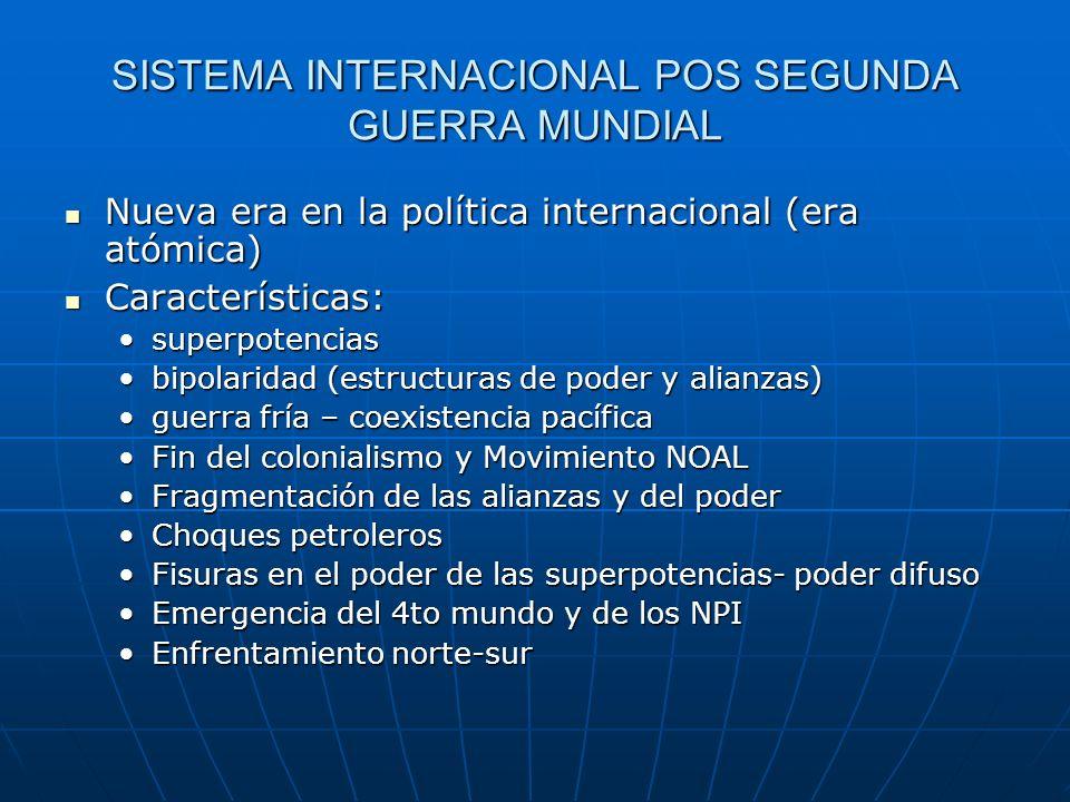 SISTEMA INTERNACIONAL POS SEGUNDA GUERRA MUNDIAL Nueva era en la política internacional (era atómica) Nueva era en la política internacional (era atóm
