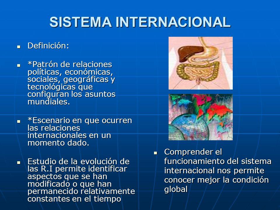 SISTEMA INTERNACIONAL Definición: Definición: *Patrón de relaciones políticas, económicas, sociales, geográficas y tecnológicas que configuran los asu