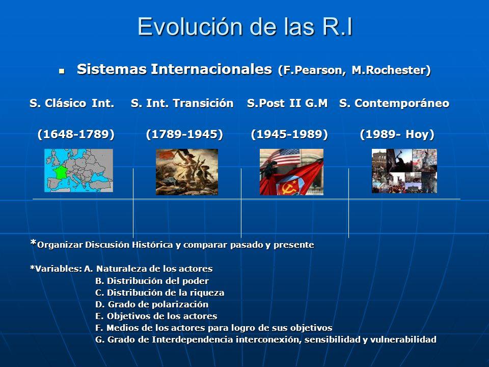 Evolución de las R.I Sistemas Internacionales (F.Pearson, M.Rochester) Sistemas Internacionales (F.Pearson, M.Rochester) S. Clásico Int. S. Int. Trans